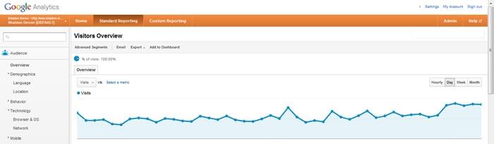 Shaldon Web Stats